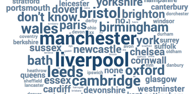 I Asked 1,000 Americans to Name a British City Other than London
