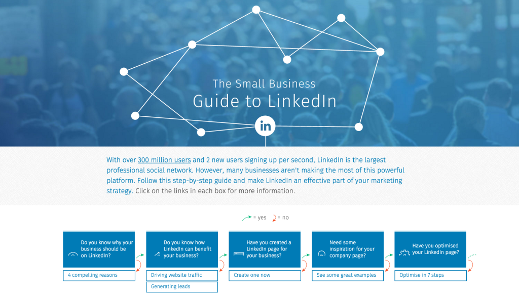 small business guide to linkedin content marketing